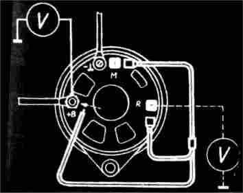 Bosch generátor bekötése